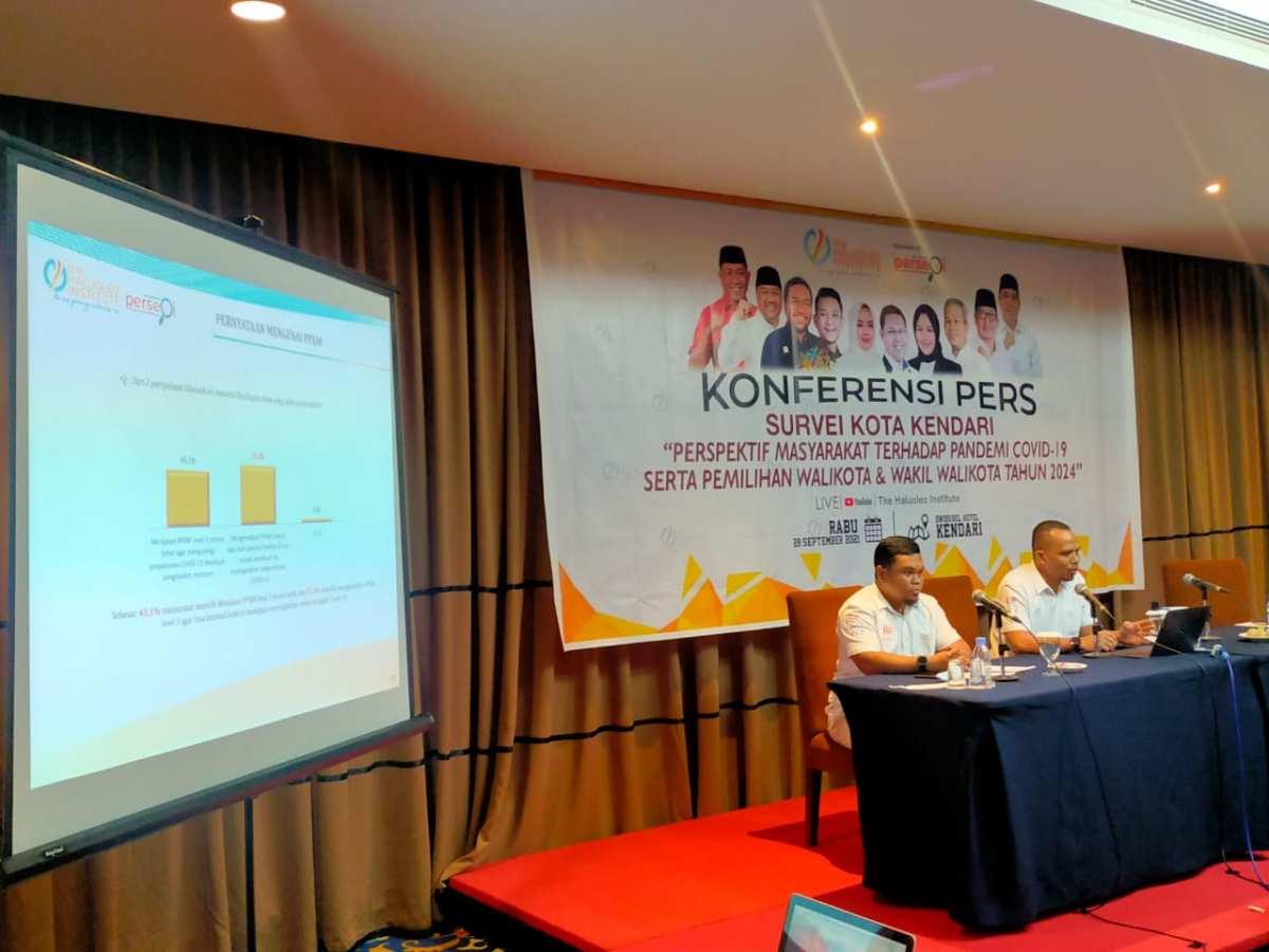 Survei THI di Pilwali 2024, Elektabilitas Razak-Andi Sulolipu Kalahkan Petahana